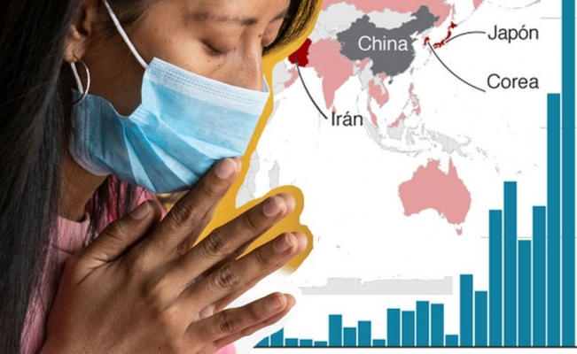 Datos globales: Pandemia deja 38,3 millones de personas contagiadas